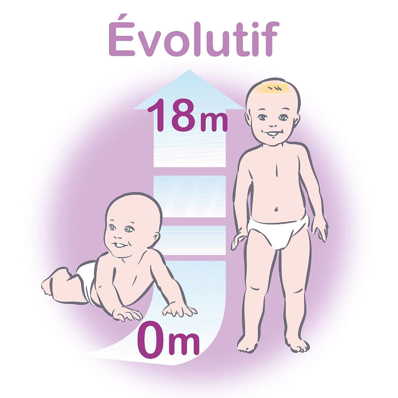 0-8 Monaten Hellgrau Tigex Collexion Anatomy Badewanne