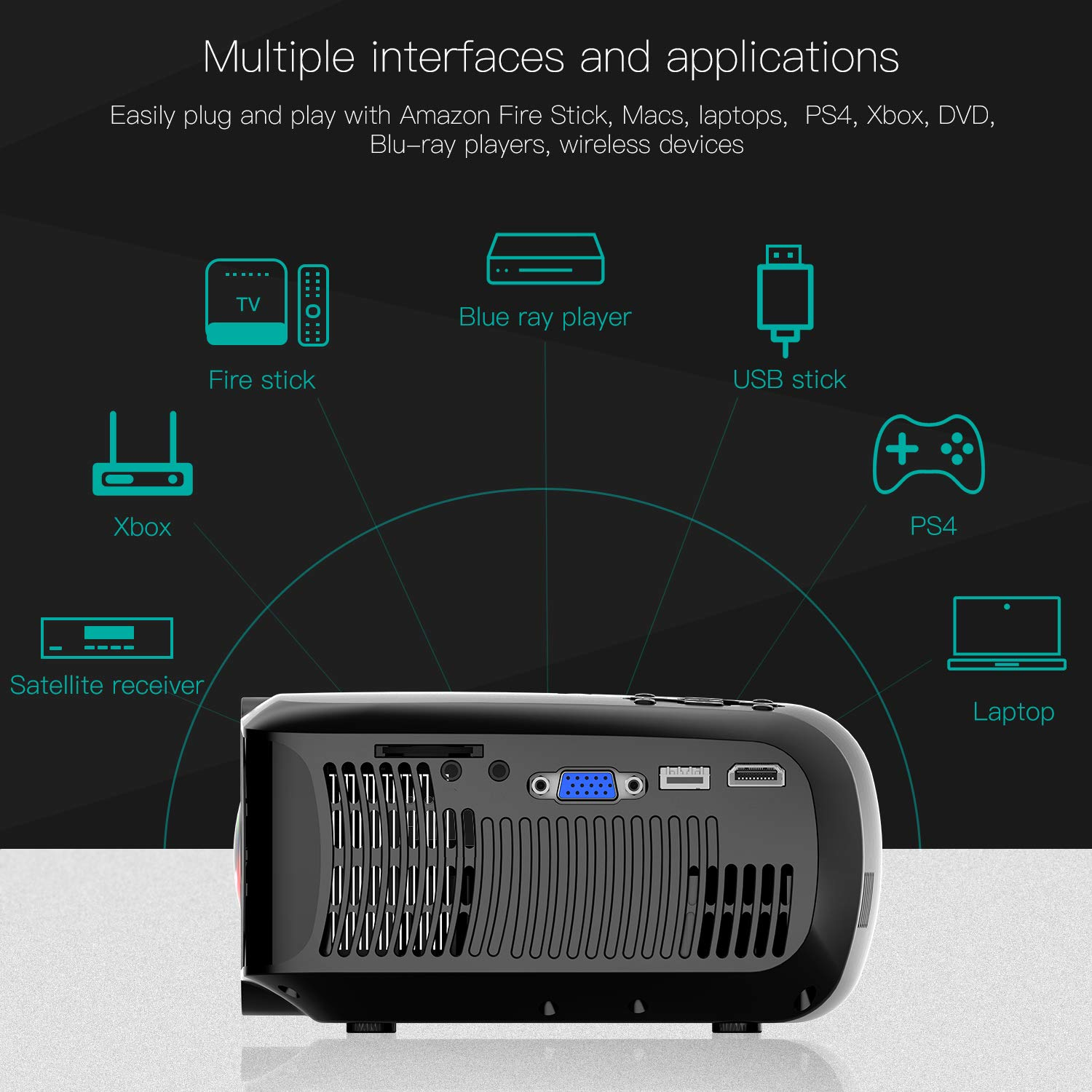 Projector, ABOX A2 LED Movie Video Projector with Full HD Native 720p, 100 ANSI Lumen, 180'' Big Screen, Hifi Speaker, Support 1080p with HDMI/USB/SD Card/VGA/AV Ports For Home Theater/Laptop/TV/Phones by GooBang Doo (Image #7)