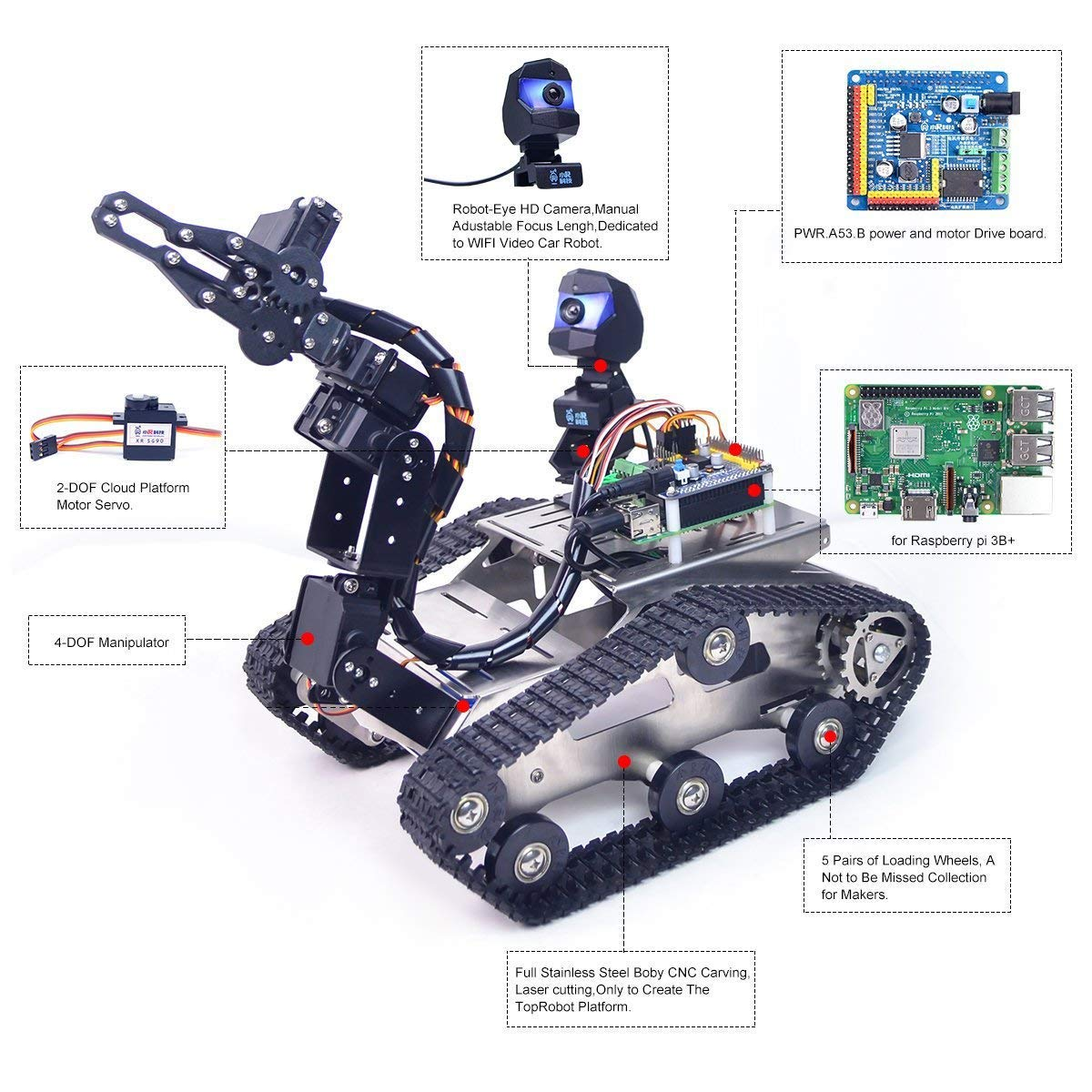 Amazon com: WiFi Smart Robot Car Kit for Raspberry Pi 3B+