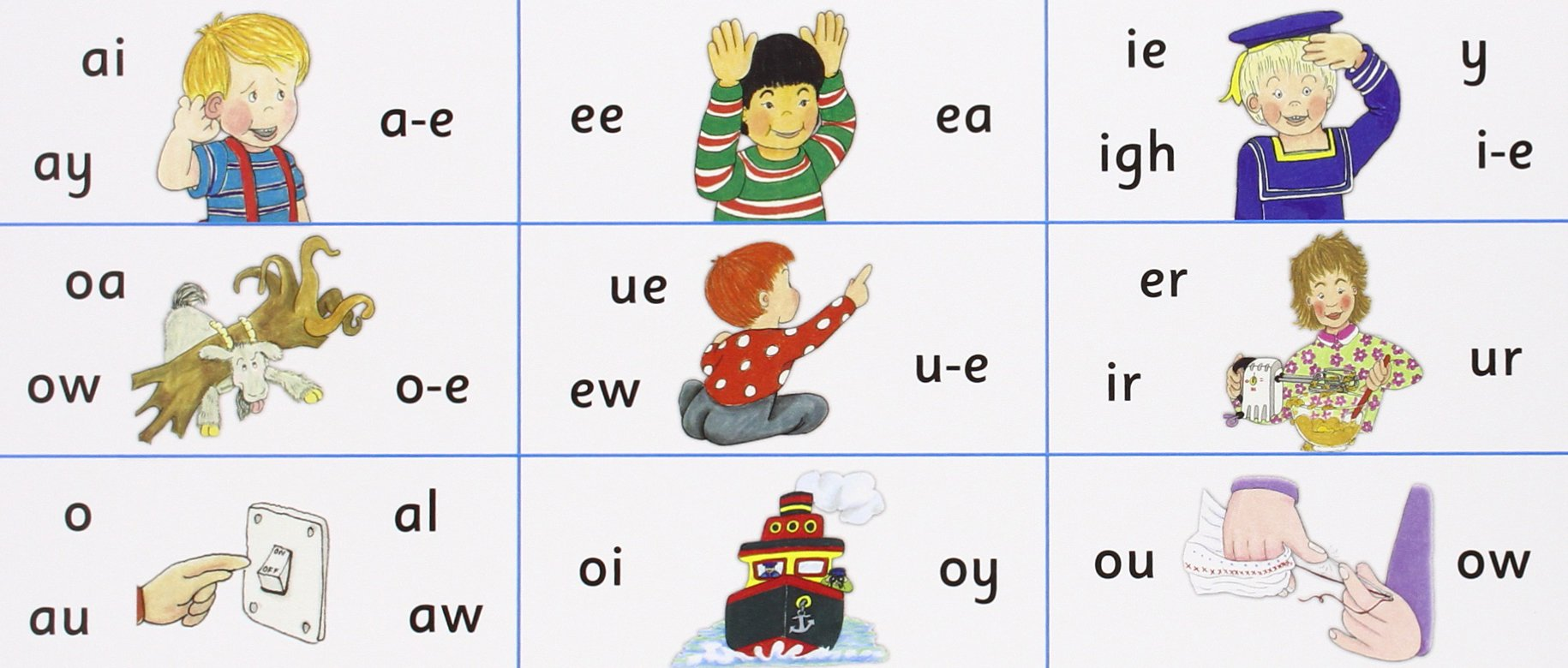Workbooks jolly phonics workbook 1 free download : Jolly Phonics Letter Sound Strips: In Print Letters: Sue Lloyd ...