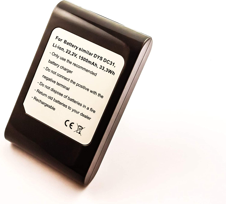Dyson 917083-07 accesorio y suministro de vacío Handheld vacuum ...