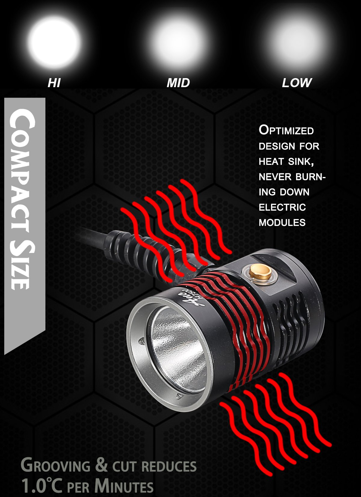 Ano H7500 Canister Dive Light 2750 Lumens Single Cree LED Cave Wreck Diver Primary Diving Light Diving Headlamp Waterproof 650ft 2 x ICR18650 Batteries and USB Charger Included