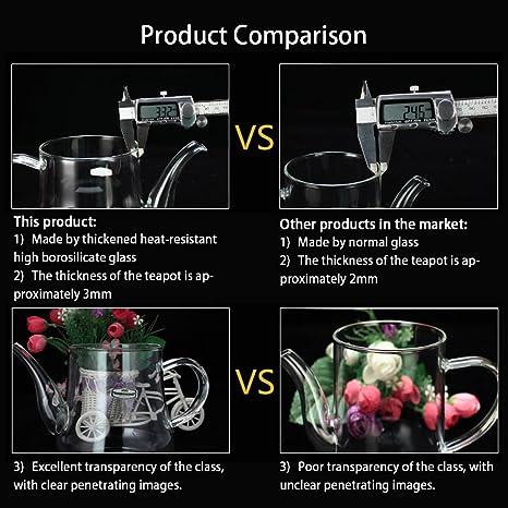 Tetera de vidrio de varios usos, aplicable para hacer té, hervir té, usada sobre horno electromagnético, horno de gas, horno cerámico eléctrico y ...