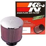 K&N Engine Air Filter: High Performance, Premium, Powersport Air Filter: Fits 1999-2014 HONDA (TRX400X, TRX400EX) HA…