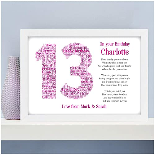 Personalised 13th 16th 18th 21st Birthday Gifts For Her Daughter Sister Girls Best Friends Boys Son 30th 40th 50th 60th 70th Presents Him Dad