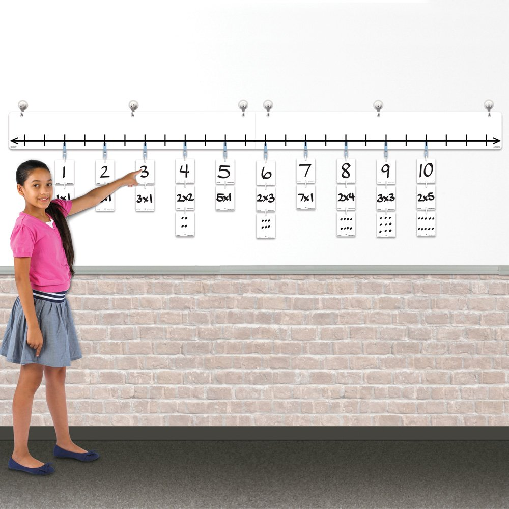 EAI Classroom Open Number Line Base Kit by EAI Education