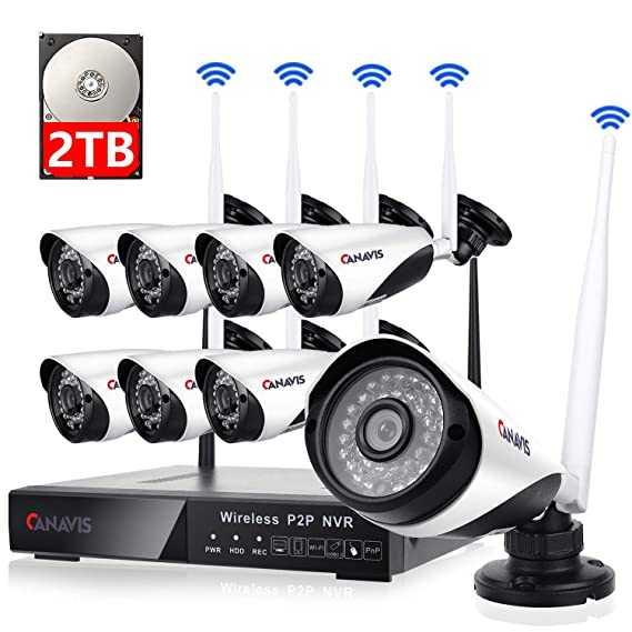 Review 8 Channel Wireless Security