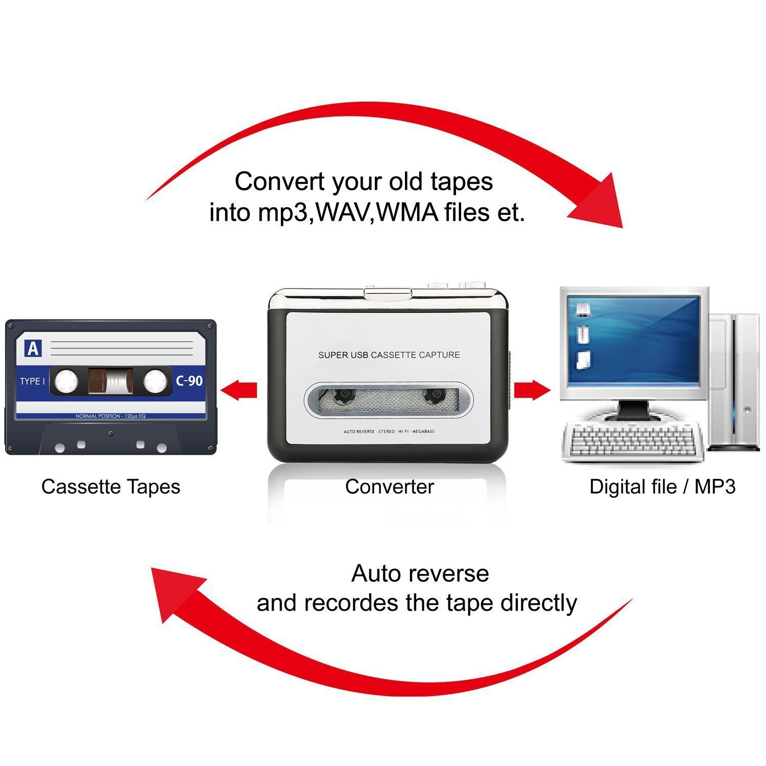 Best and most practical retro cassette player - Portable tape player Capture MP3 music music via USB - Compatible with laptop and personal computer - Convert Walkman cassette to iPod format by Hqdz (Image #6)
