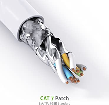 Conecto Connection Cable Network Cable Ethernet Cable White White 3,00m