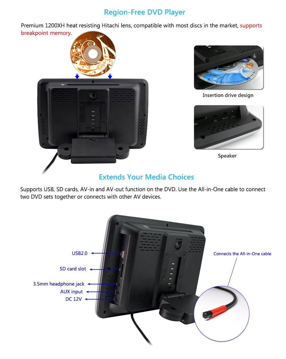 DDAUTO Car Headrest DVD Player 10.1 Inch Touch Screen 1080P Multimedia Monitor with Suction Drive Supports CPRM DVD SD USB by DDAUTO (Image #3)