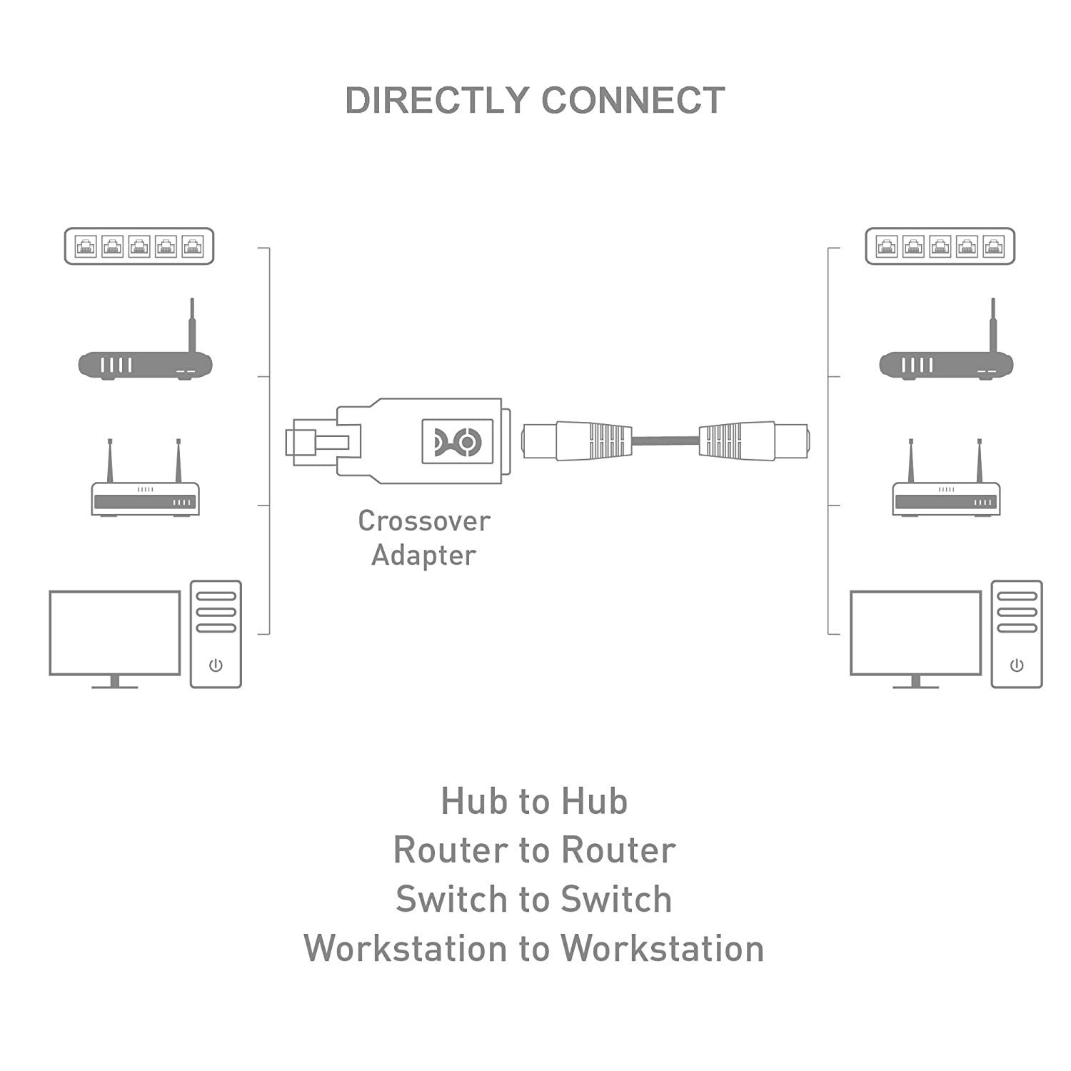 Cable Matters 2 Pack Cat 6 Cat6 Crossover Adapter Cat5e Gigabit Wiring Diagram Get Free Image About Home Audio Theater