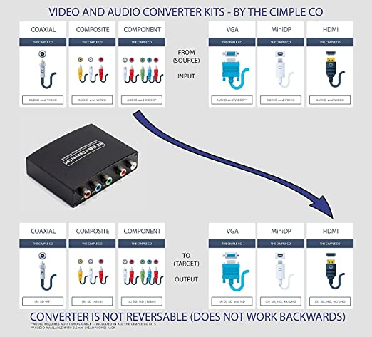 THE CIMPLE CO - Component YPbPr to HDMI Converter Kit | RGB to HDMI Adapter  with HDMI and Component Cable for 1080 HDTV (Black)
