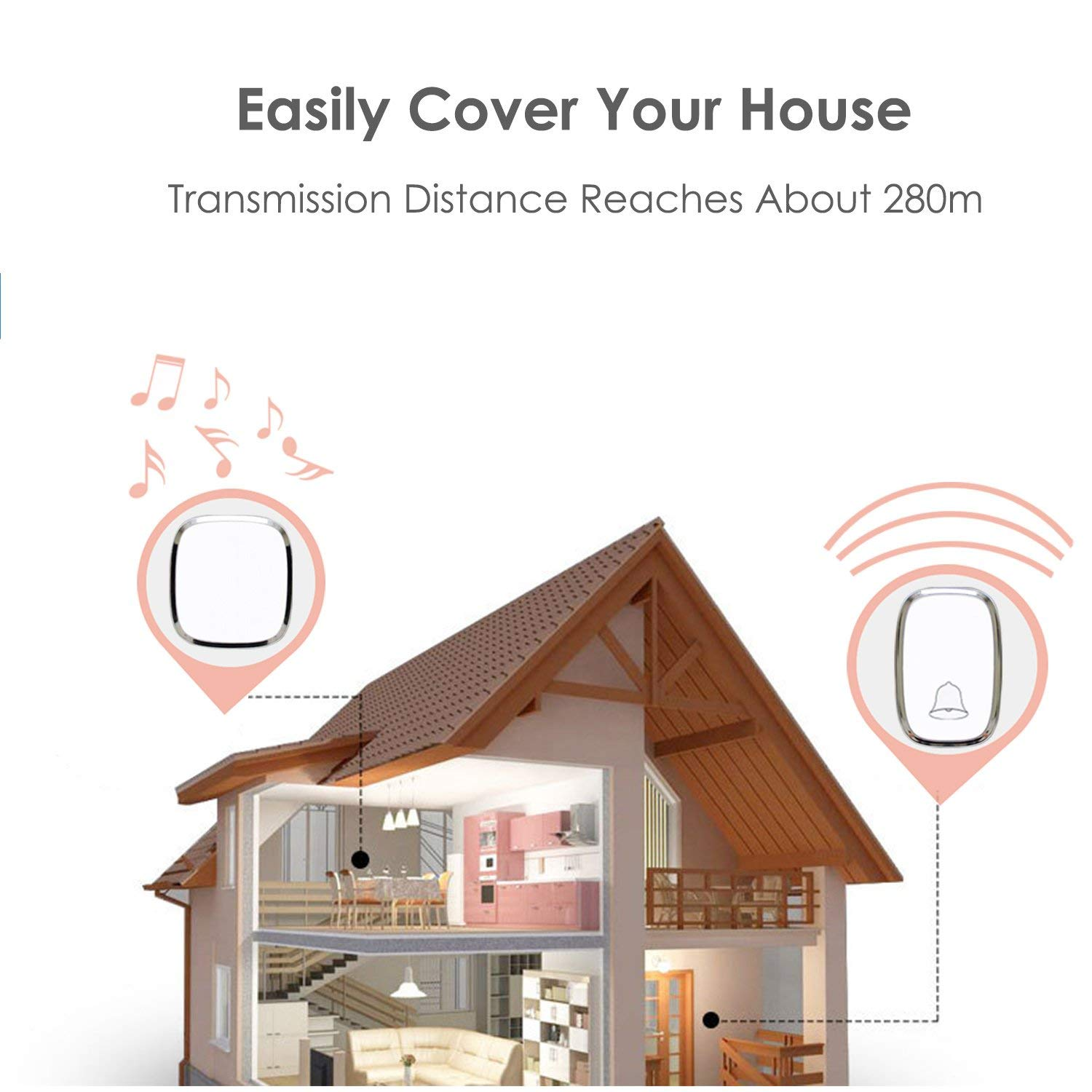Wireless Doorbell, Waterproof Door Bell, Wall Plug-in Cordless Chime, 300m/1000ft Range, 36 Melodies to Choose, 4 Level Volume, White