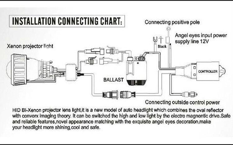 Bacai Cnm808 51 Cm Motorrad Scheinwerfer Bi Xenon Hid Kit Mit Eagle Eyes Headlights Wiring Diagram Doppelter Angel 4300 K Leuchtmittel 35 Auto
