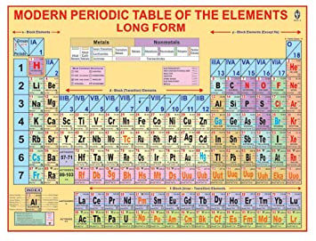 Lovely IBD Modern Periodic Table PVC Laminated Durable Educational Wall Chart  Poster
