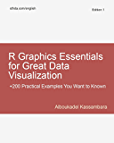 R Graphics Essentials for Great Data Visualization: +200 Practical Examples You Want to Know for Data Science (English Edition)