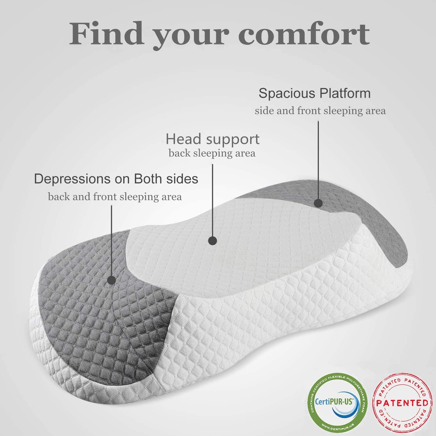 LIUYANG Cervical Memory Foam Pillow,Neck Orthopedic Pillow for Pain Relief,Ergonomic Bed Pillow for Side Sleeper,Back/Stomach Sleeper: Home & Kitchen