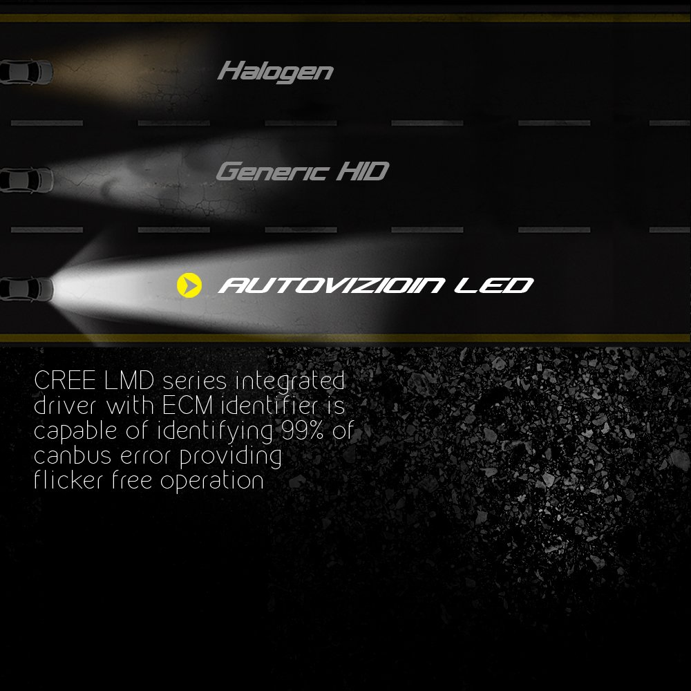 Autovizion C6 9006 High Power LED headlight bulb conversion kit 1 pair bulb, ultrawhite, also fit HB4 9012