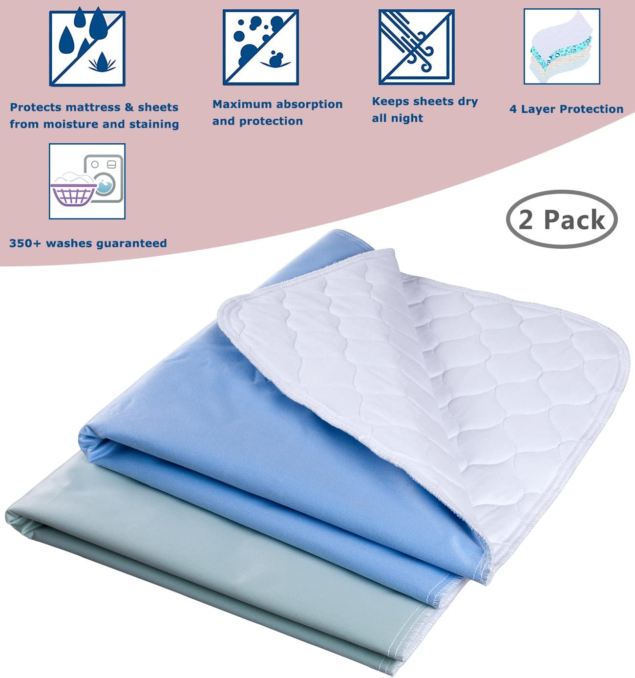"Waterproof Reusable Incontinence Bed Pads Washable Incontinence Underpads 8 Cups Absorbency, 2 Pack Non-Slip Mattress Protector for Adults, Kids and Pets(28""X 36"" inch): Health & Personal Care"