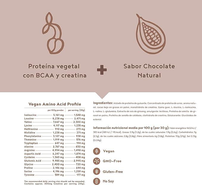 Vegan Muscle Protein | Chocolate | Proteína vegana de ...