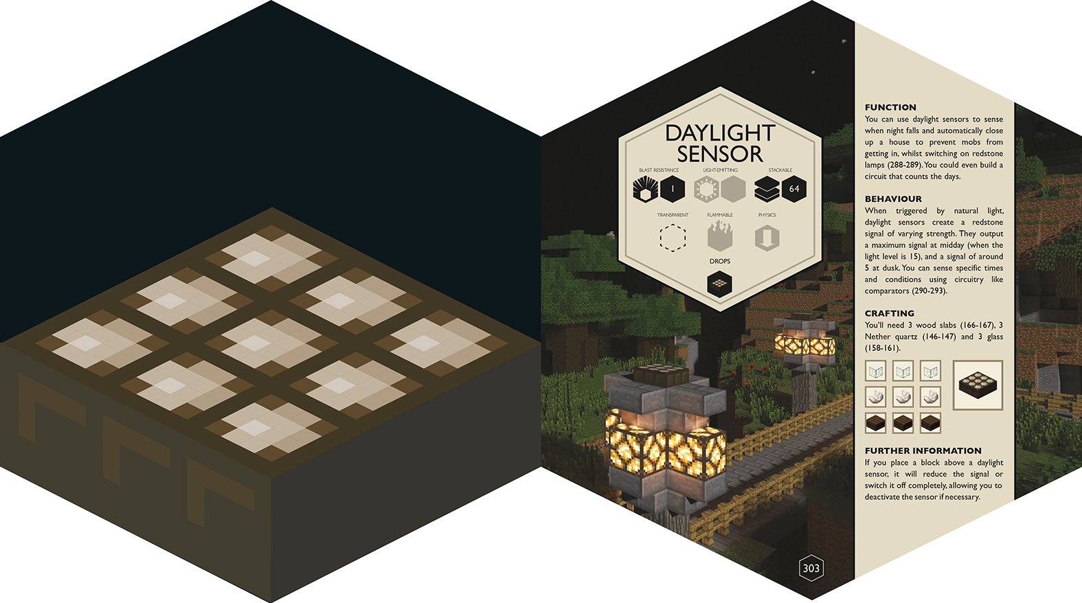 How To Make A Book Minecraft Xbox ~ Minecraft blockopedia: an official minecraft book from mojang