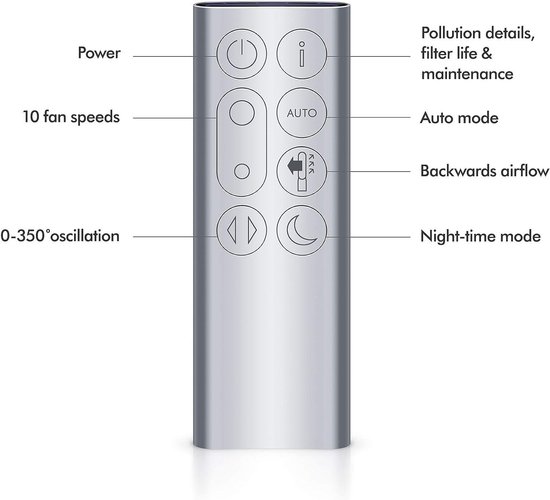 Dyson Pure Cool, TP04 - Purificador de aire HEPA y ventilador de ...