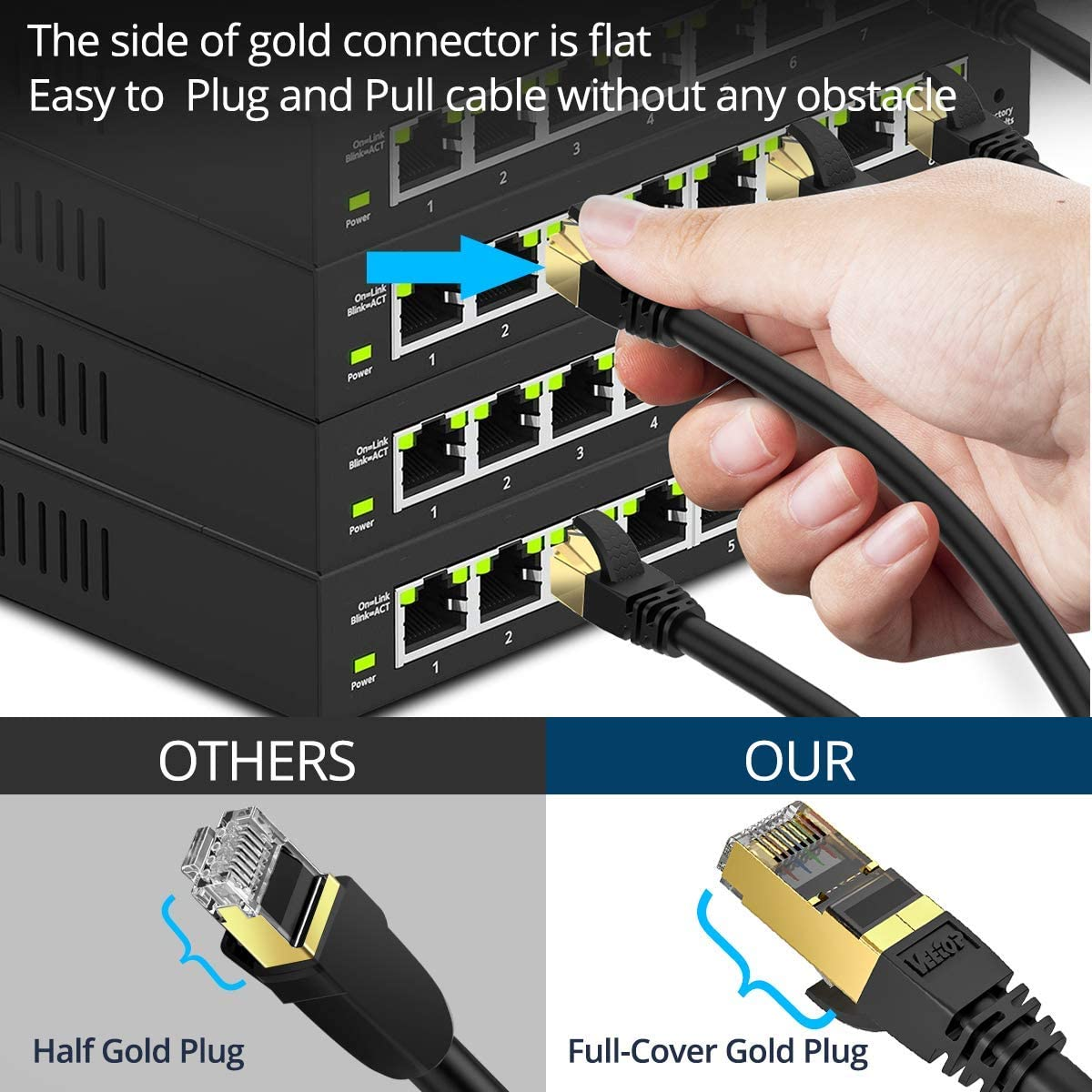 17.5m//57ft CAT8 Ethernet Cable Veetop 40Gbps 2000Mhz High Speed Gigabit SSTP LAN Network Internet Cables with RJ45 Gold Plated Connector for Use of Smart Office Smart Home System iOT Gaming 1 Pack