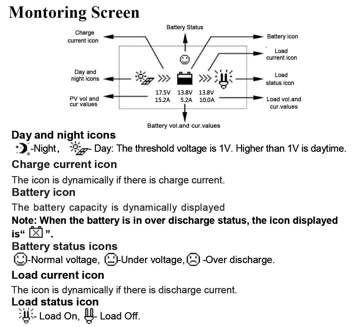 20 A 40 A 12-24/CC regolatore di carica solare MPPT di 10/A identifica automaticamente il sistema di tensione Qaurora serie A 30 A