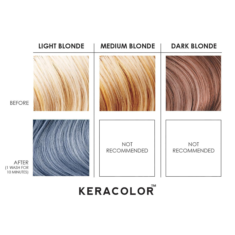 Keracolor Color Plus Clenditioner Rose Gold 12 Fluid Ounce United