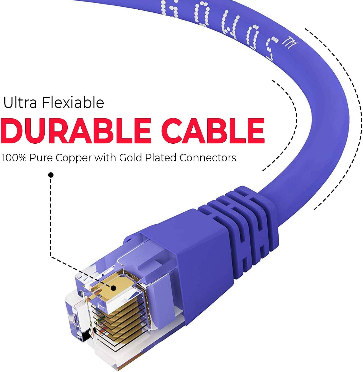 0.5 Feet - Purple 1Gigabit//Sec High Speed LAN Internet//Patch Cable 350MHz GOWOS Cat5e Ethernet Cable 24AWG Network Cable with Gold Plated RJ45 Snagless//Molded//Booted Connector