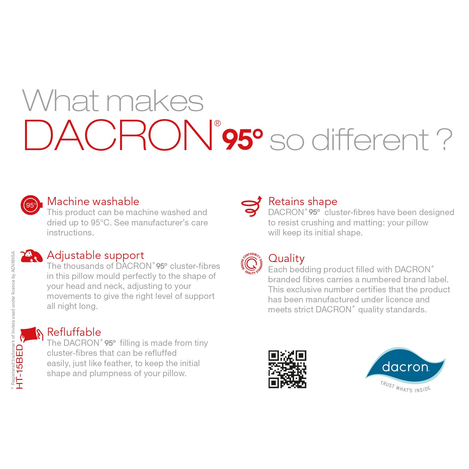 What is Dacron made of?