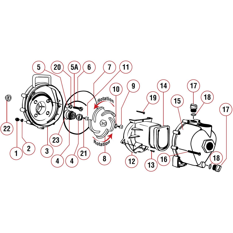 Banjo 200P6PRO Polypropylene Centrifugal Pump, Gas Engine, 120 Max Head (ft), 6.5 HP, 3600 RPM , 55 psi Max Pressure, 2'' NPT