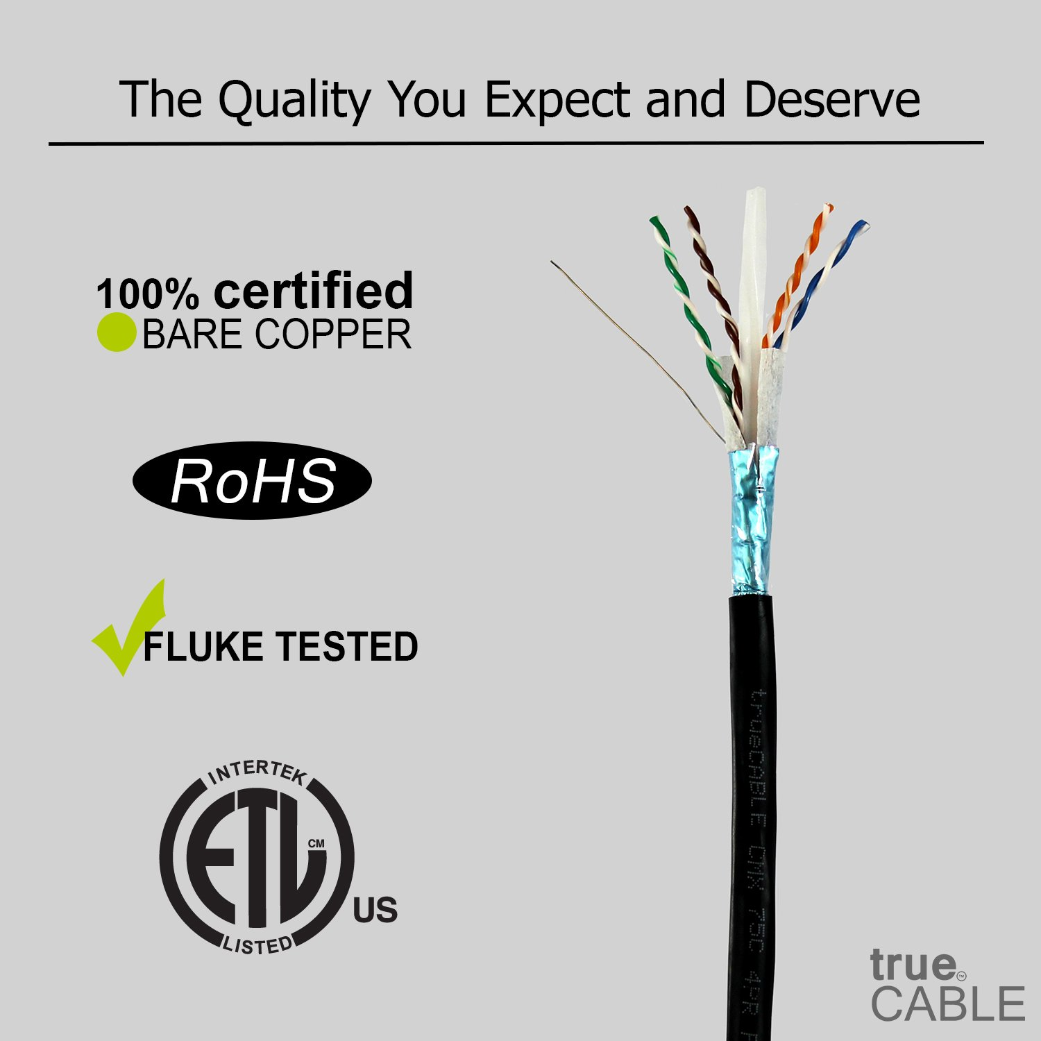 Amazon.com: Cat6 Outdoor, Shielded FTP, 1000ft, Waterproof, Direct ...