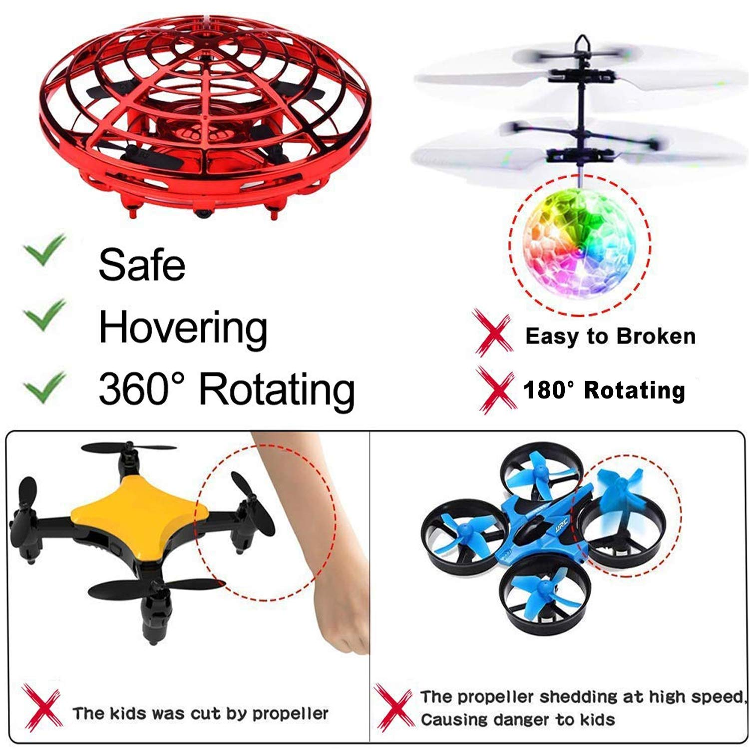 Mini Drone for Kids Beginner Hand Controlled,UFO Flying Ball Toys with 360° Rotating Hovering and LED Lights,Quadcopter Drone Toy for Kids Party Favors Indoor Outdoor,RC Helicopter Kids Birthday Gift by Camlinbo (Image #2)