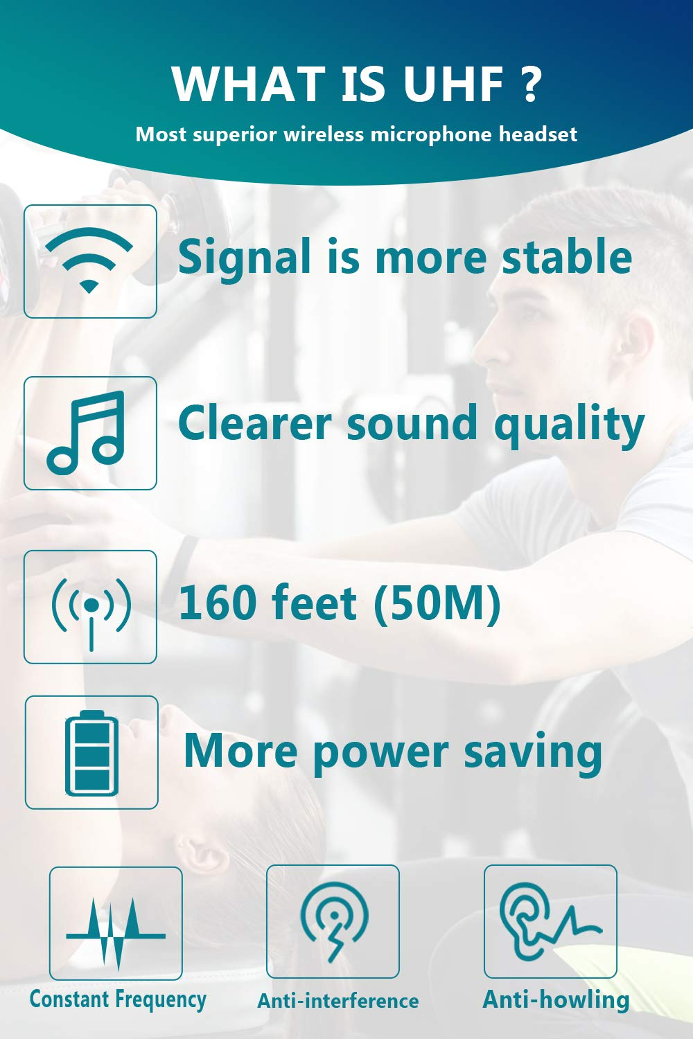 Wireless Microphone, UHF Wireless Mic System Headset, 160 ft (50M) Range, Headset and Handheld 2 in 1, 3.5&6.35mm Port, for PC, Phone, Speakers, Voice Amplifier, PA System(Not Supported iPhone) by SOAIY (Image #3)