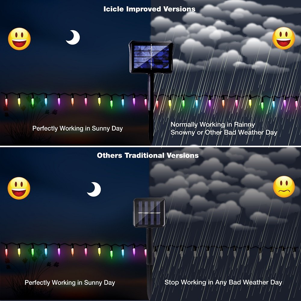 Icicle Dual Power String Lights Outdoor, 72 Ft 8 Modes 200 LED Waterproof Battery & Solar String Lights for Indoor/Outdoor, Garden, Patio, Fence and Holiday Decorations(Multi Color)