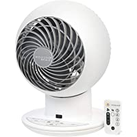 Woozoo 5-Speed Globe Fan 5 Year Warranty 1 Count