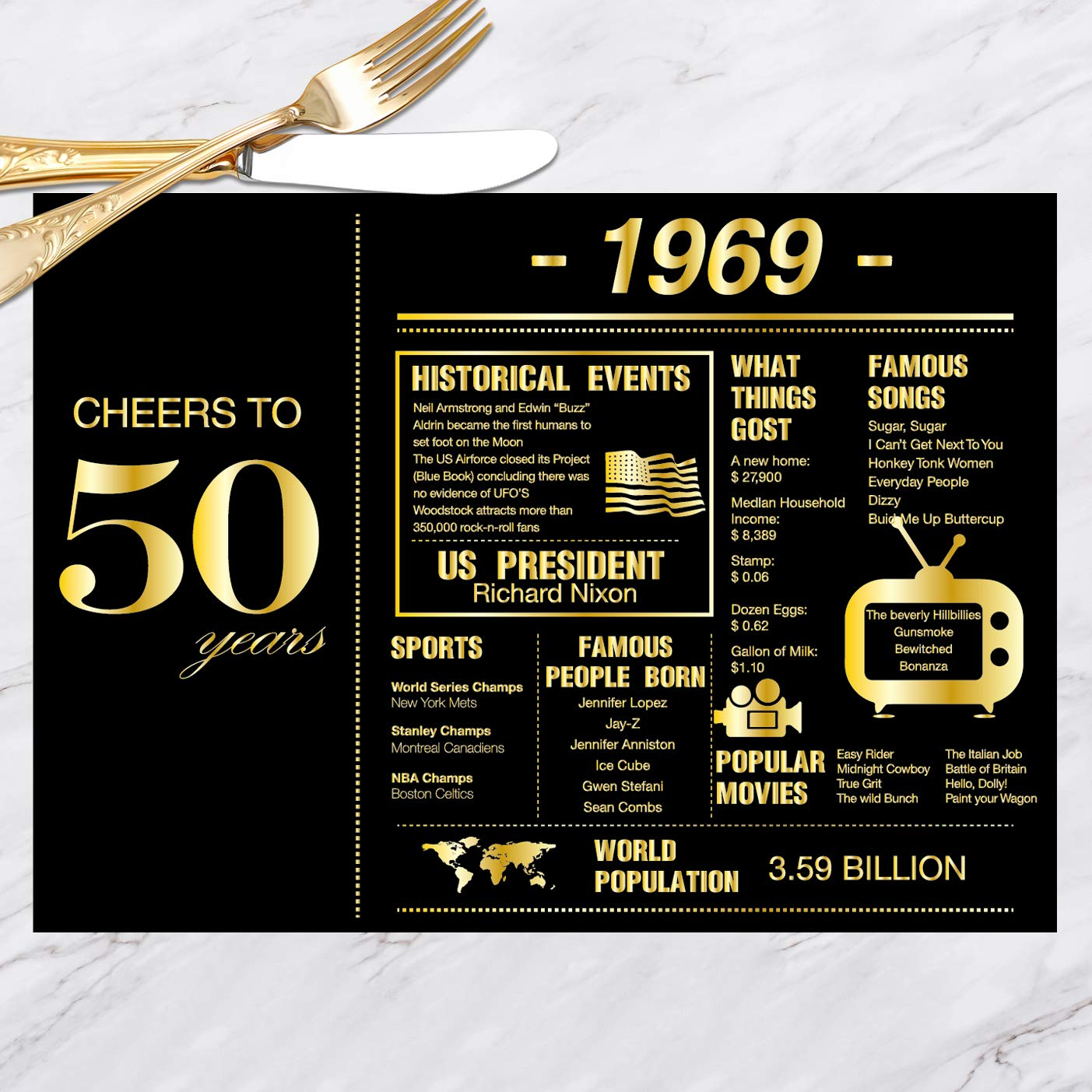 Amazon 50th Birthday Placemats Decorations For Women Or Men