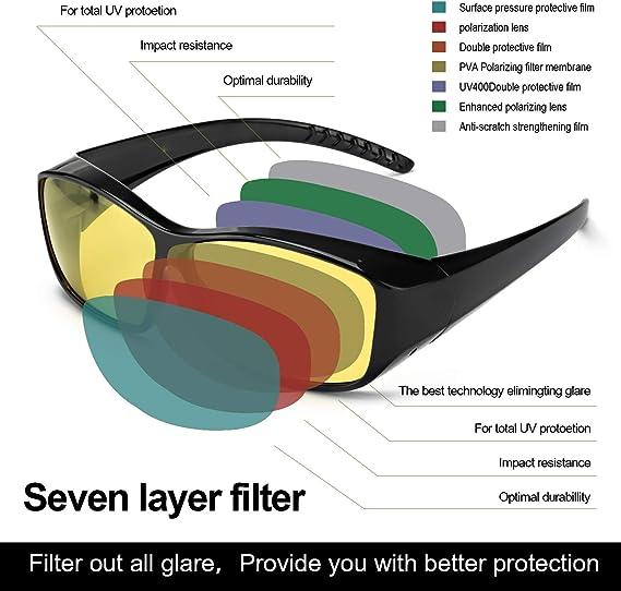 Amazon.com: IGnaef Gafas de visión nocturna envolvente, se ...