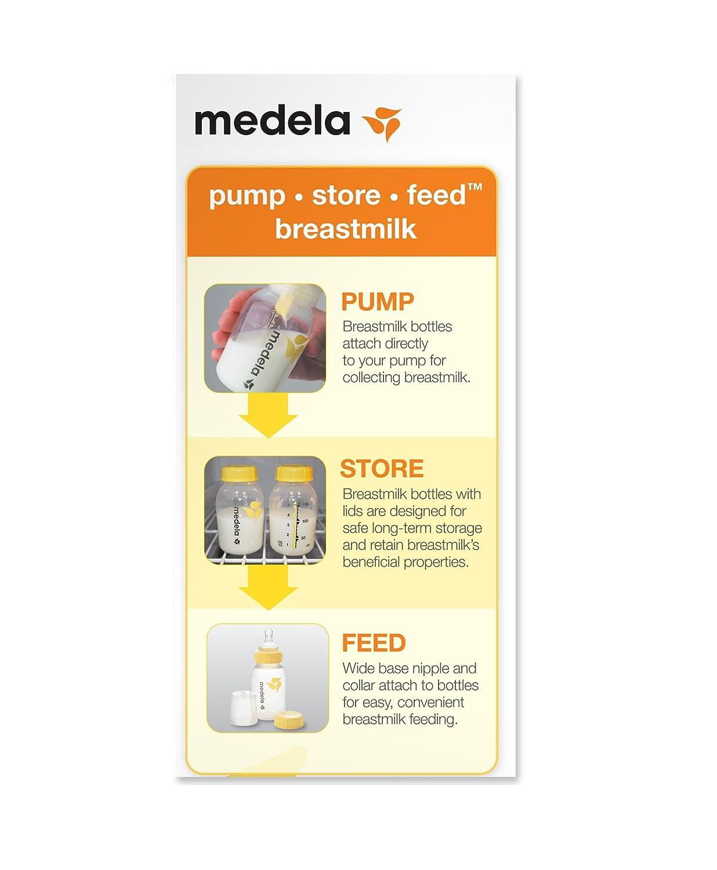 5 Ounce Medela Breastmilk Bottle Set 3 Count