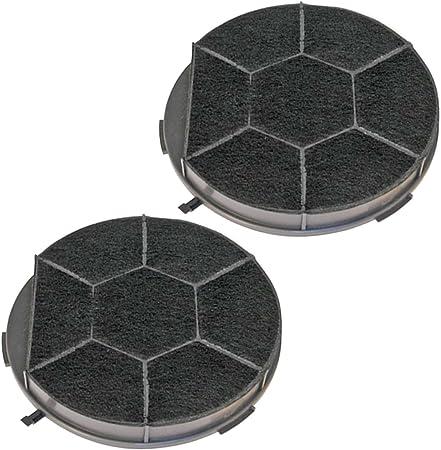 Spares2go chf28/1 tipo de carbono filtro para Electrolux Cocina Campana Extractor Ventilación (Pack de 2 filtros): Amazon.es: Hogar