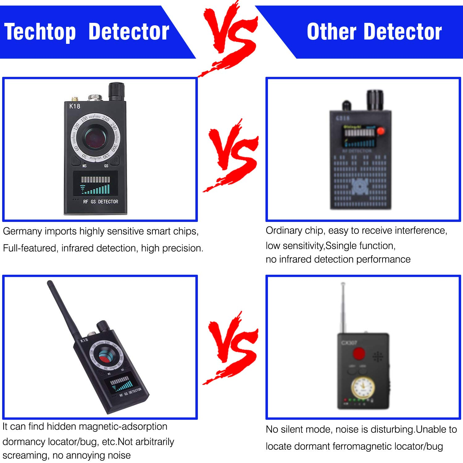Anti Spy Detector & Camera Finder RF Signal Detector GPS Bug Detector Hidden Camera Detector for GSM Tracking Device GPS Radar Radio Frequency Detector by techtop (Image #4)