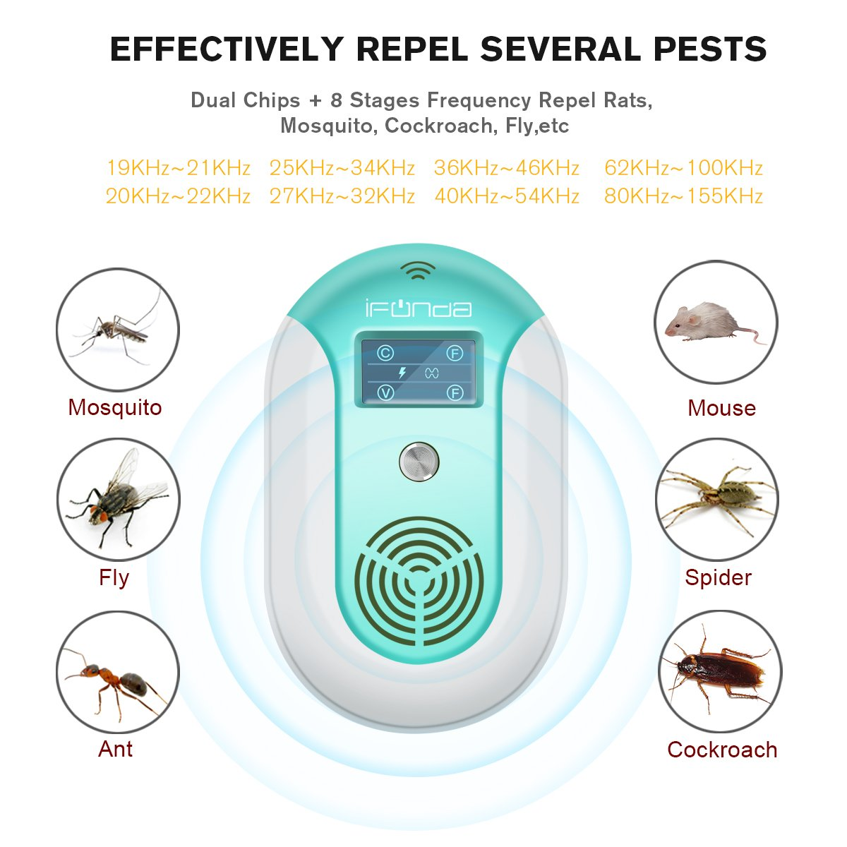 Amazon.com : Ultrasonic Pest Repeller, Electronic Mosquito Repellent ...