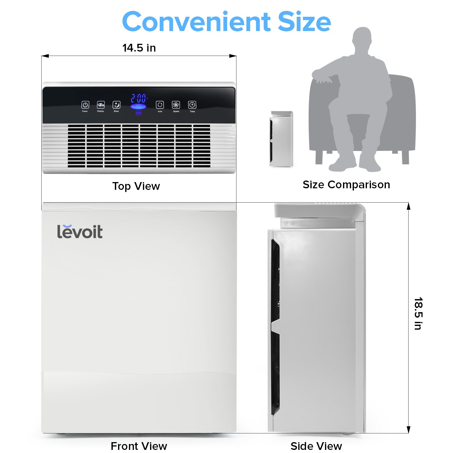 Levoit LV-PUR131 Air Purifier with True HEPA Filter, Odor Allergies Eliminator, Air Cleaner for Large Room, Dust, Smoke, Mold, Pets, Smokers, Home, Auto Air Quality Monitor, 322 sq. ft, US-120V by LEVOIT (Image #6)