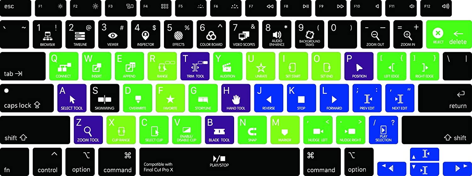 Premium Final Cut Pro X Shortcuts Keyboard Cover Compatible with MacBook Air 13 with Magic Keyboard (Model: A2179, 2020+) & MacBook Air 13 with Apple M1 Chip (Model: A2337, 2020 Late), US Layout
