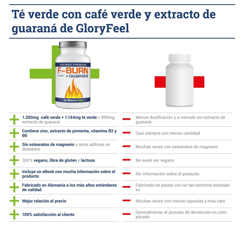 Quemagrasas Potente para Adelgazar - Fat Burner 120 capsulas veganas - Quemagrasas con te verde cafe verde y extracto de guarana - Fatburner de alta ...