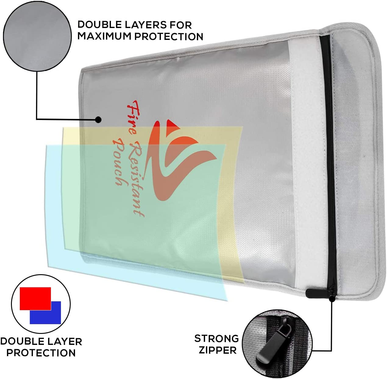 Fireproof Document Bags by DocuShelter Large 15 x 12 X 3.5 Waterproof Bag with Zipper Closure for Safe Storage of Valuables Non-Itchy Silicone Coated Money Bag with Pockets /& Handle