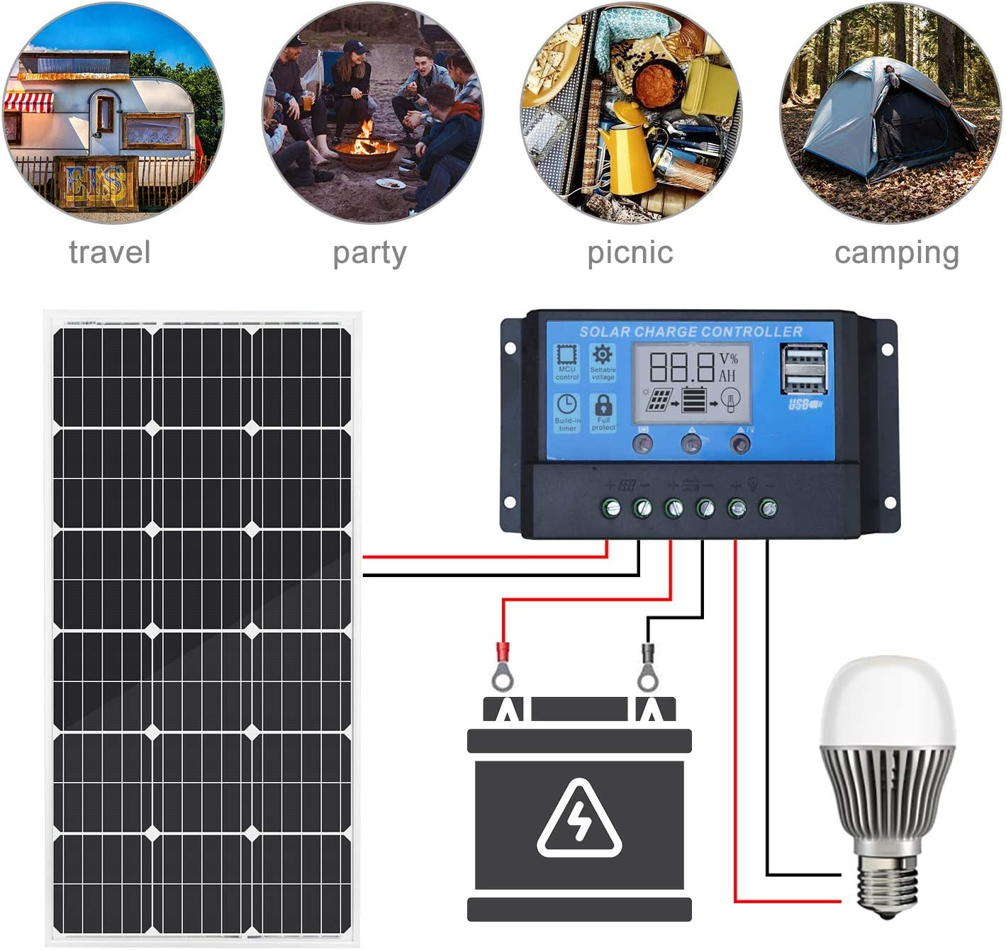 Lighting 20A Charge Controller for Off-Grid 12 Volt Battery System Boat ECO-WORTHY 12 Volt 100 Watt Monocrystalline Panels System RV