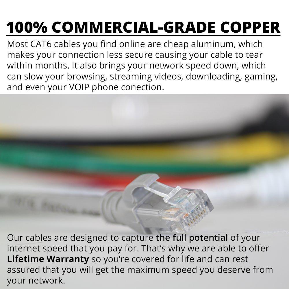 10 GB Max Speed for Fast Computer Networking 24 AWG 550MHz 10 Pack//25FT UL-Listed DynaCable Heavy Duty Cat6 Ethernet Copper Cable with Snagless RJ45 Connectors Gray