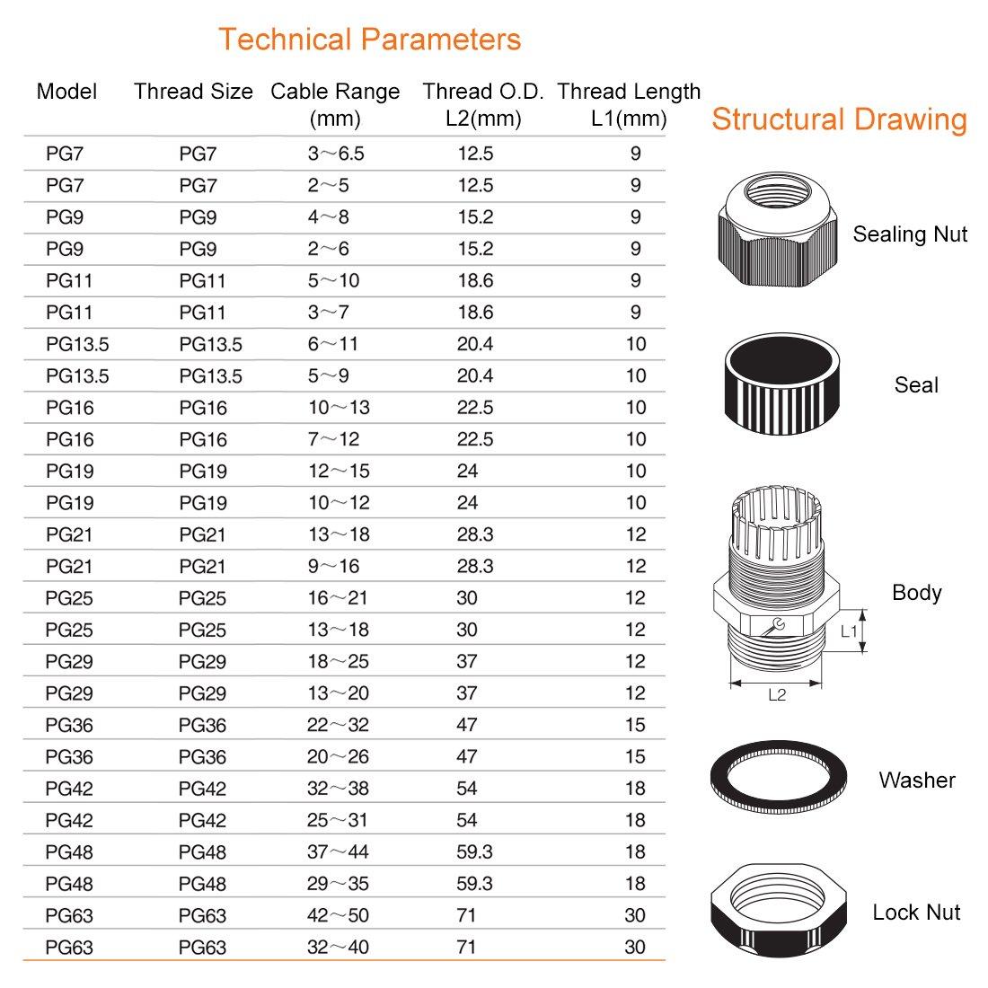 sourcing map 5pcs presse-/étoupe PG21 fil /étanche plastique blanc mixte 16-21mm/Ø